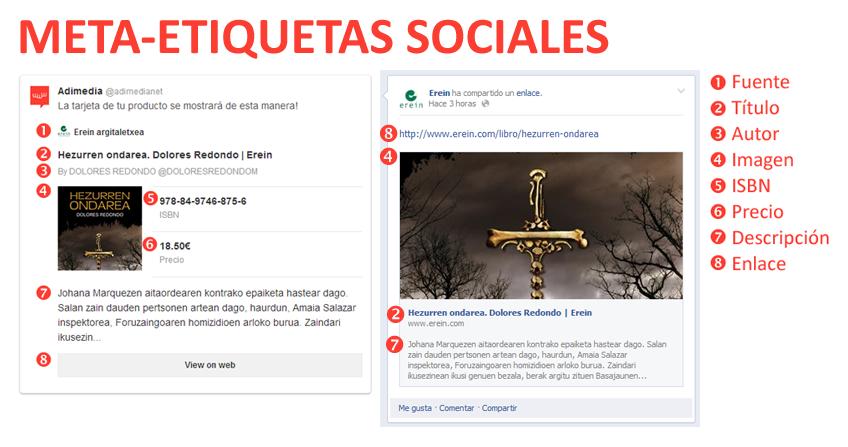 Meta-etiquetas-sociales-twitter-facebook