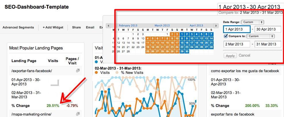 herramientas-analitica-web-seo-dashboard